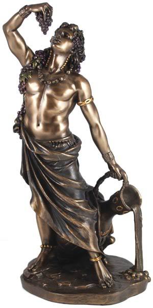 WHO IS BACCHUS? Applying Sri Krishna's Bhagavad-Gita for ...