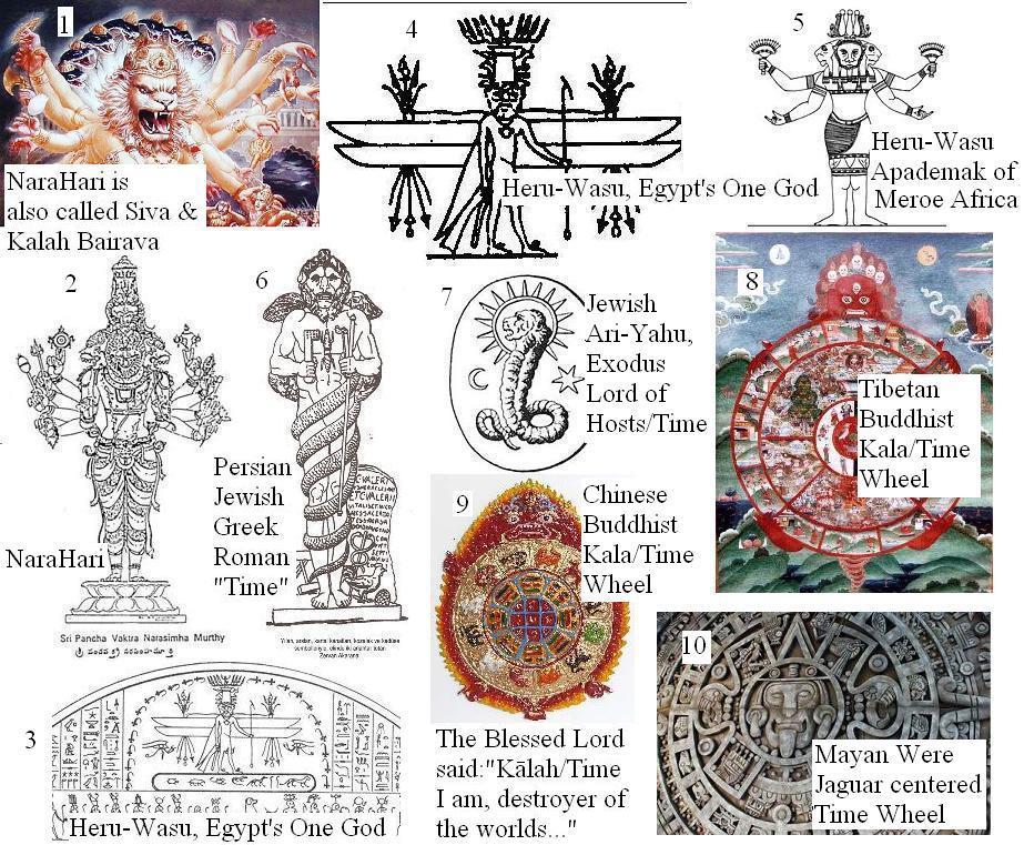 Collected Works Of Sri Bhakti Ananda Goswami